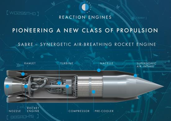 photo of ESA completes further design validation of Reaction Engine's air-breathing SABRE rocket engine image