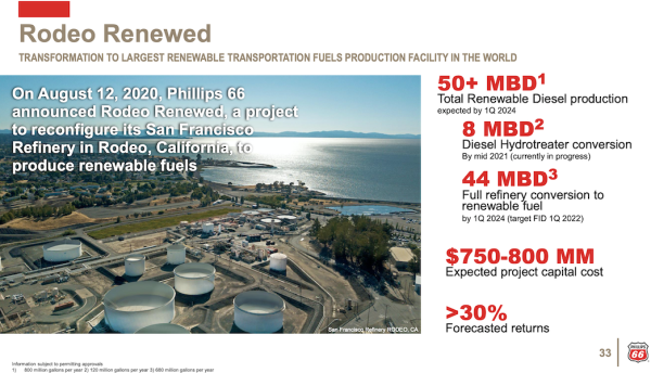 photo of Phillips 66 to convert San Francisco Refinery into world's largest renewable fuels plant; 800M+ gallons per year image