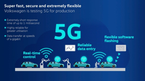 Volkswagen testing 5G for production on its way to smart factories; Wolfsburg, Transparent Factory in Dresden