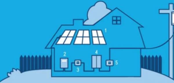 photo of Blockbuster Sunrun/Vivint Merger Challenges Tesla Solar Ambitions image